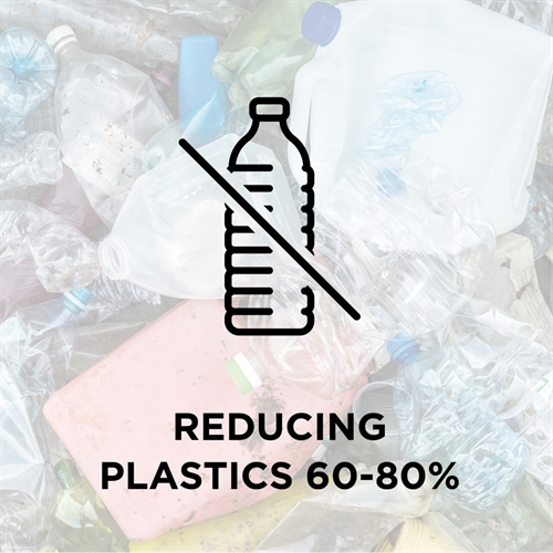 Reducing plastic